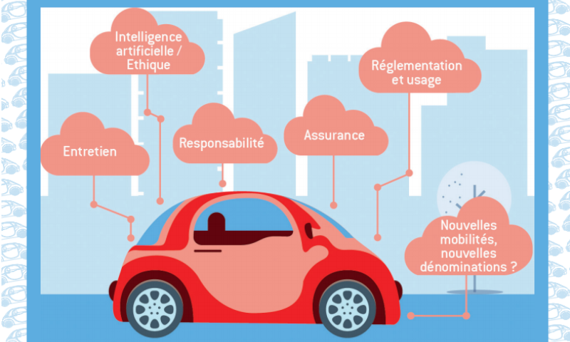 ACA France conducted a survey on autonomous vehicles